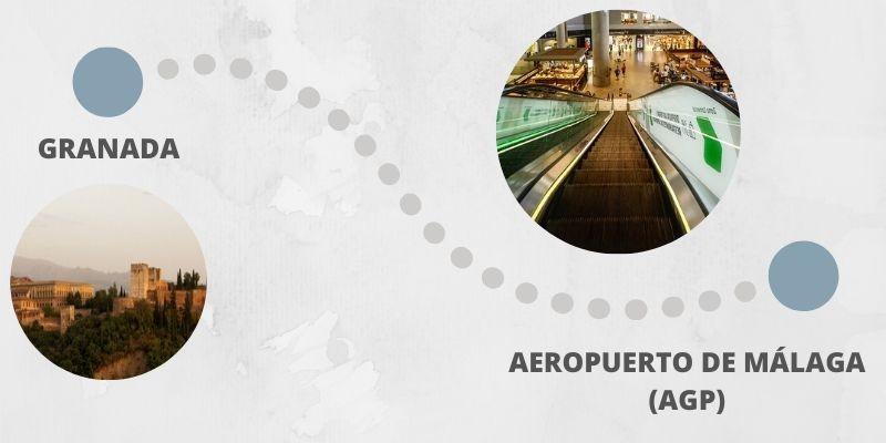 Der Weg vom Flughafen Málaga nach Granada